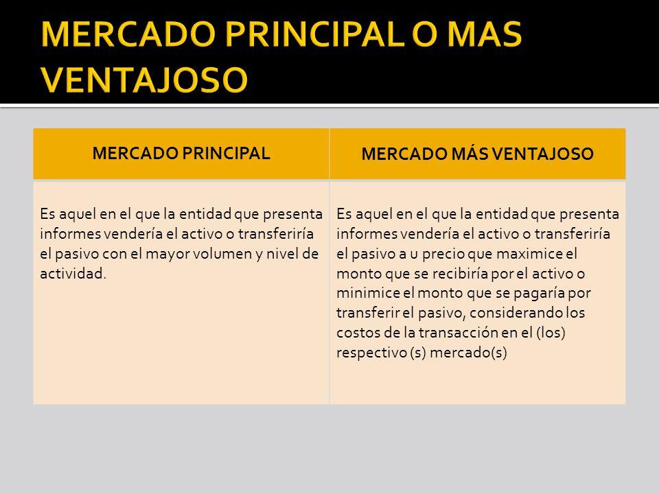 MERCADO PRINCIPAL O MAS VENTAJOSO