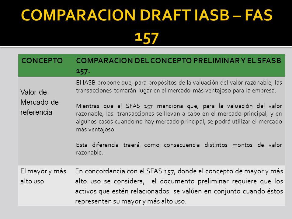 COMPARACION DRAFT IASB – FAS 157
