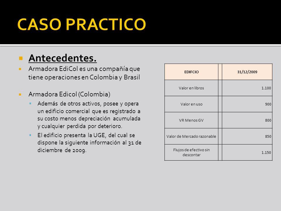 CASO PRACTICO Antecedentes.