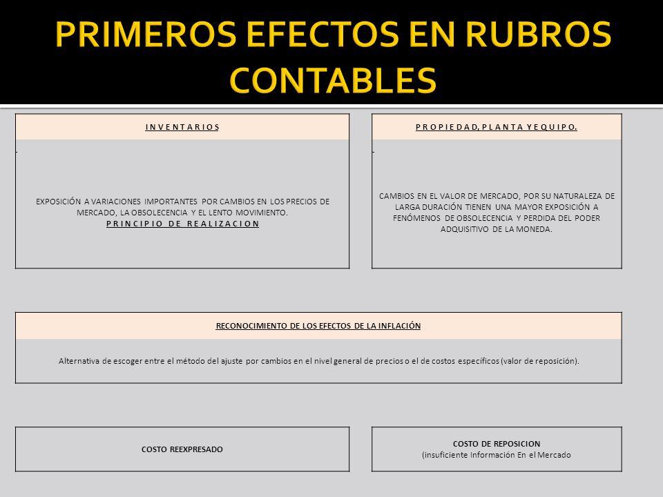 PRIMEROS EFECTOS EN RUBROS CONTABLES