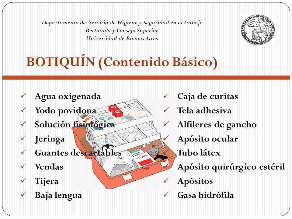 BOTIQUÍN (Contenido Básico)