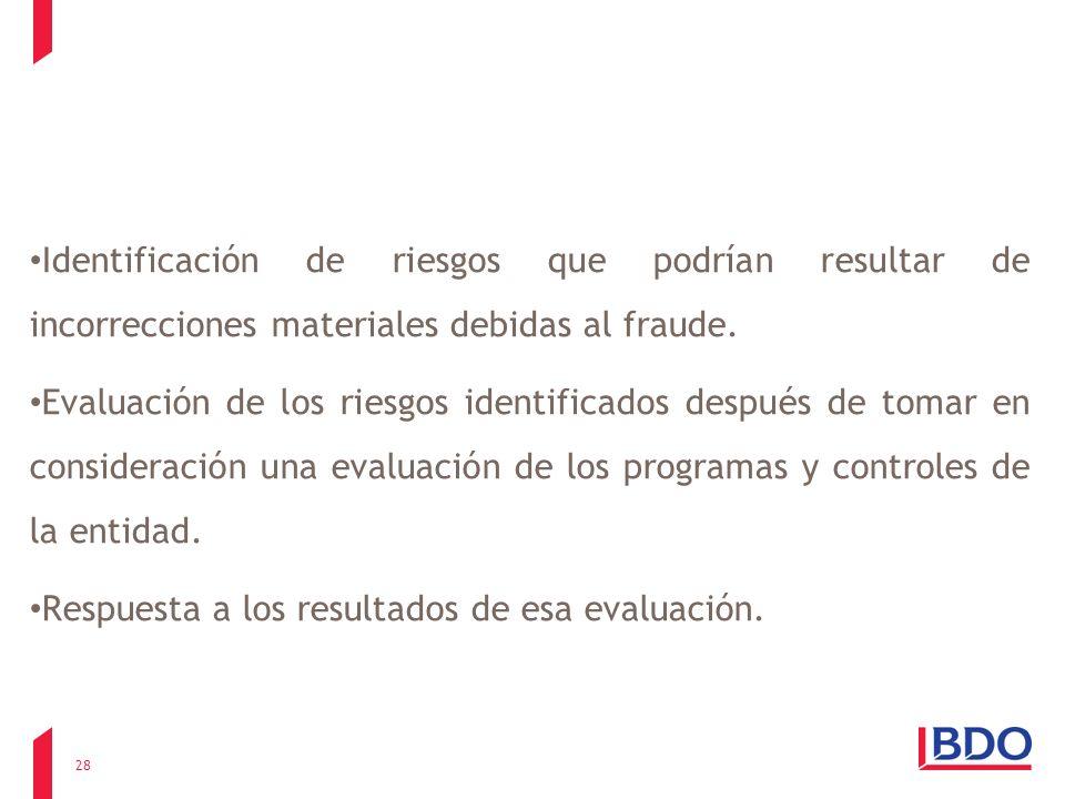 Identificación de riesgos que podrían resultar de incorrecciones materiales debidas al fraude.