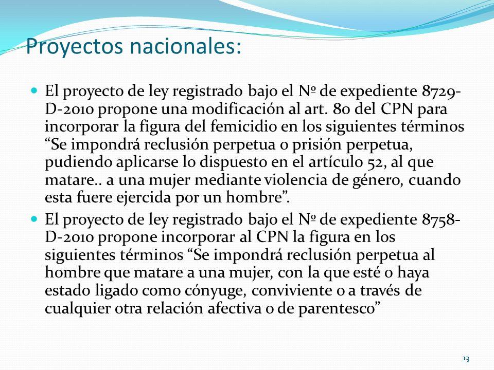 Proyectos nacionales: