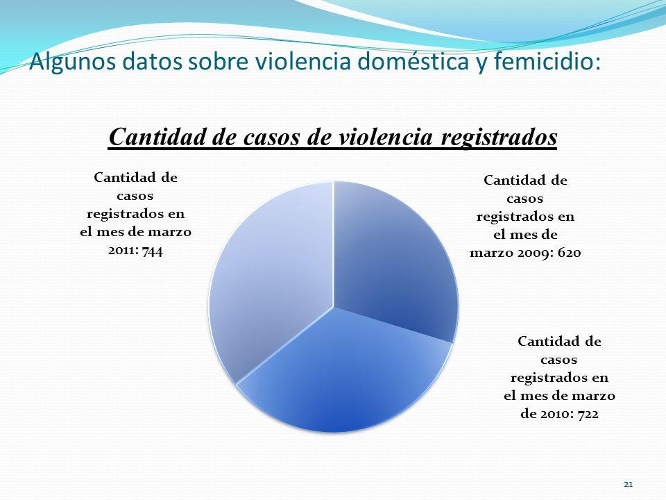 Algunos datos sobre violencia doméstica y femicidio: