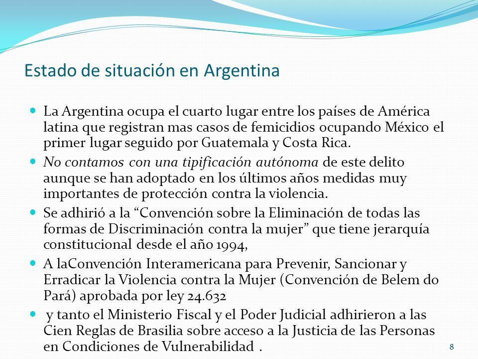 Estado de situación en Argentina