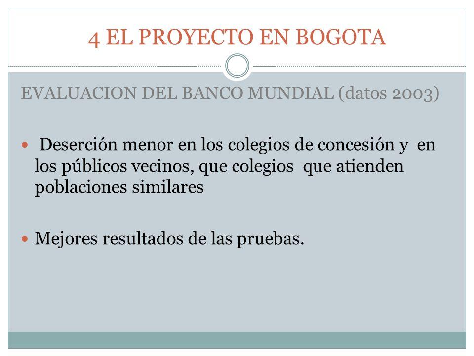 4 EL PROYECTO EN BOGOTA EVALUACION DEL BANCO MUNDIAL (datos 2003)