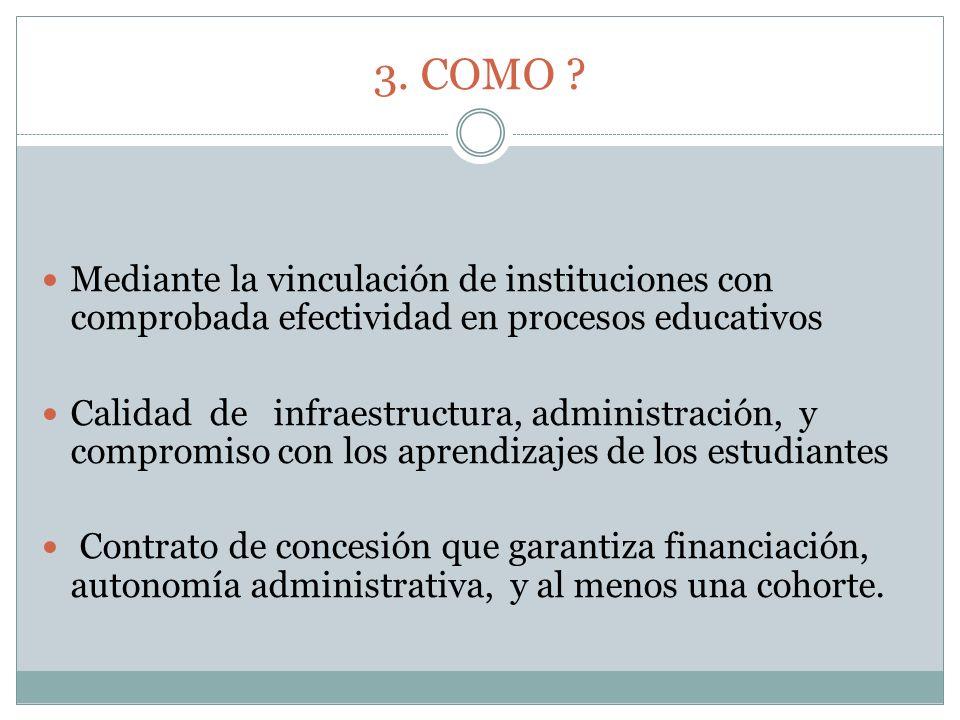 3. COMO Mediante la vinculación de instituciones con comprobada efectividad en procesos educativos.