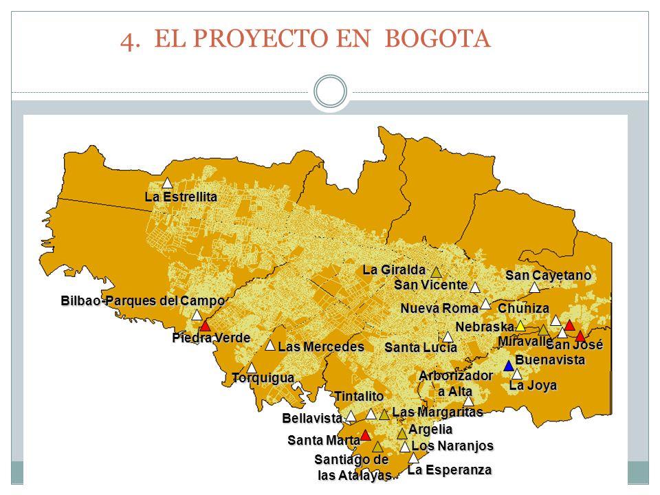 4. EL PROYECTO EN BOGOTA La Estrellita La Giralda San Cayetano