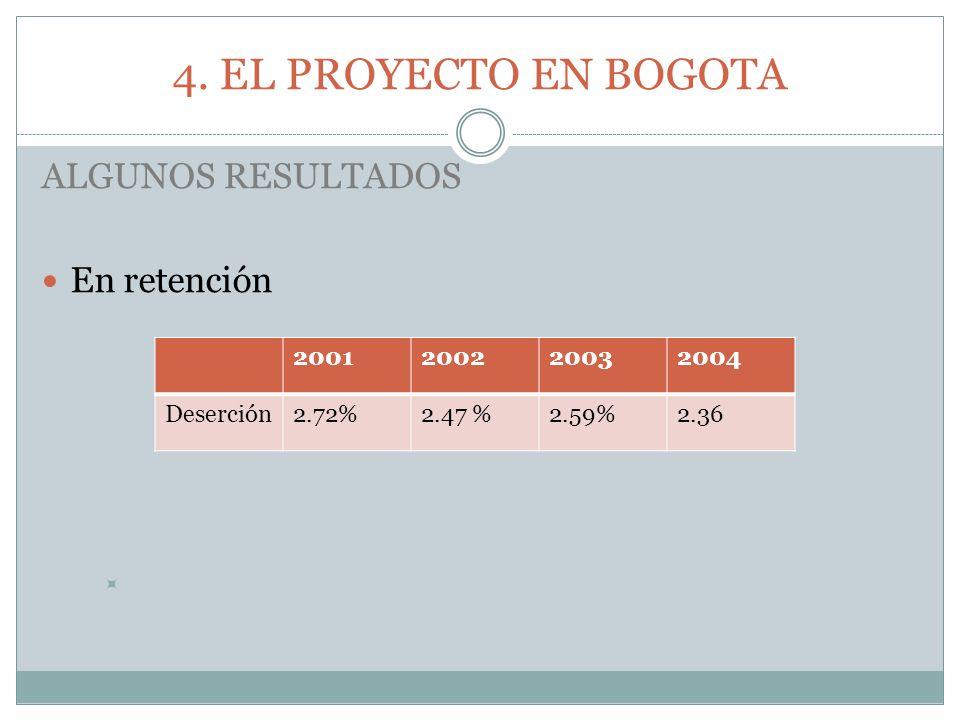 4. EL PROYECTO EN BOGOTA ALGUNOS RESULTADOS En retención 2001 2002
