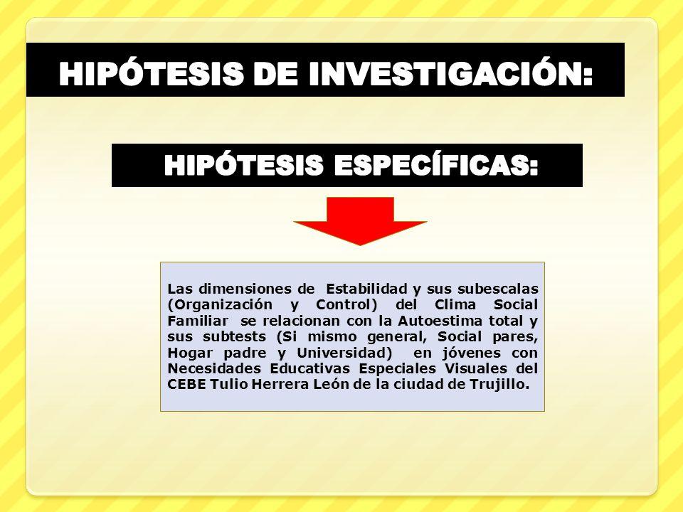 HIPÓTESIS DE INVESTIGACIÓN: