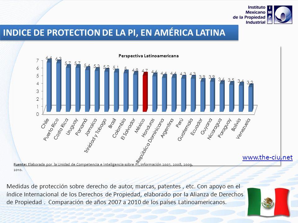 Perspectiva Latinoamericana