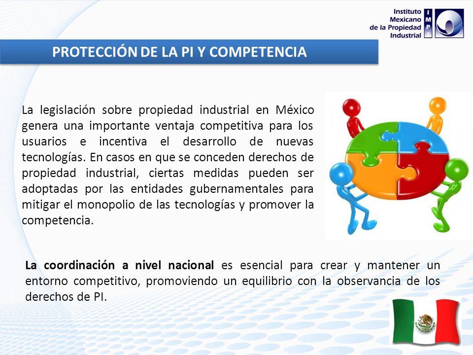 PROTECCIÓN DE LA PI Y COMPETENCIA