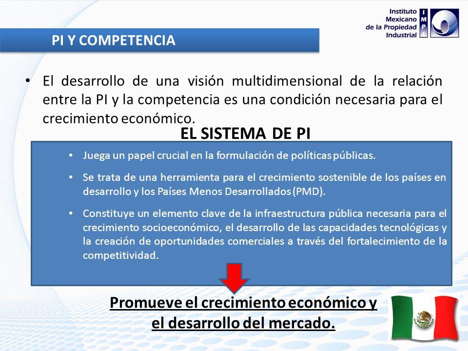 Promueve el crecimiento económico y el desarrollo del mercado.