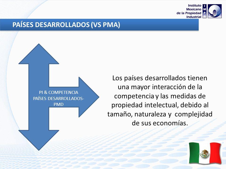PAÍSES DESARROLLADOS-PMD