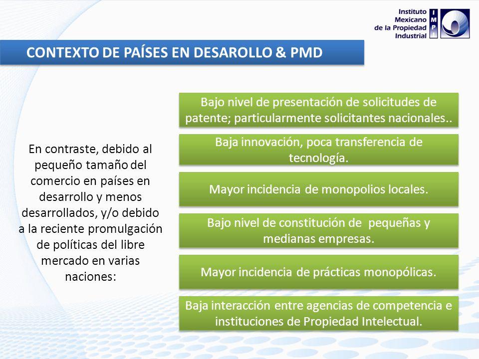 CONTEXTO DE PAÍSES EN DESAROLLO & PMD