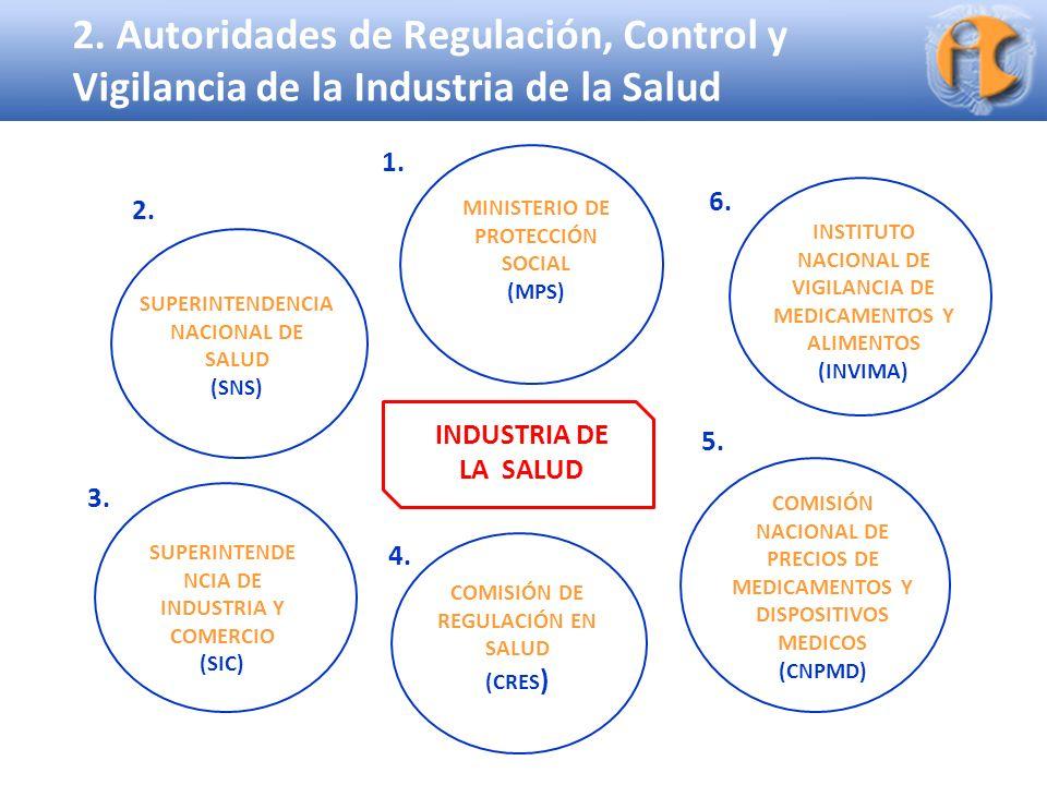 2. Autoridades de Regulación, Control y Vigilancia de la Industria de la Salud