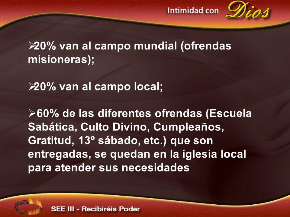 20% van al campo mundial (ofrendas misioneras);