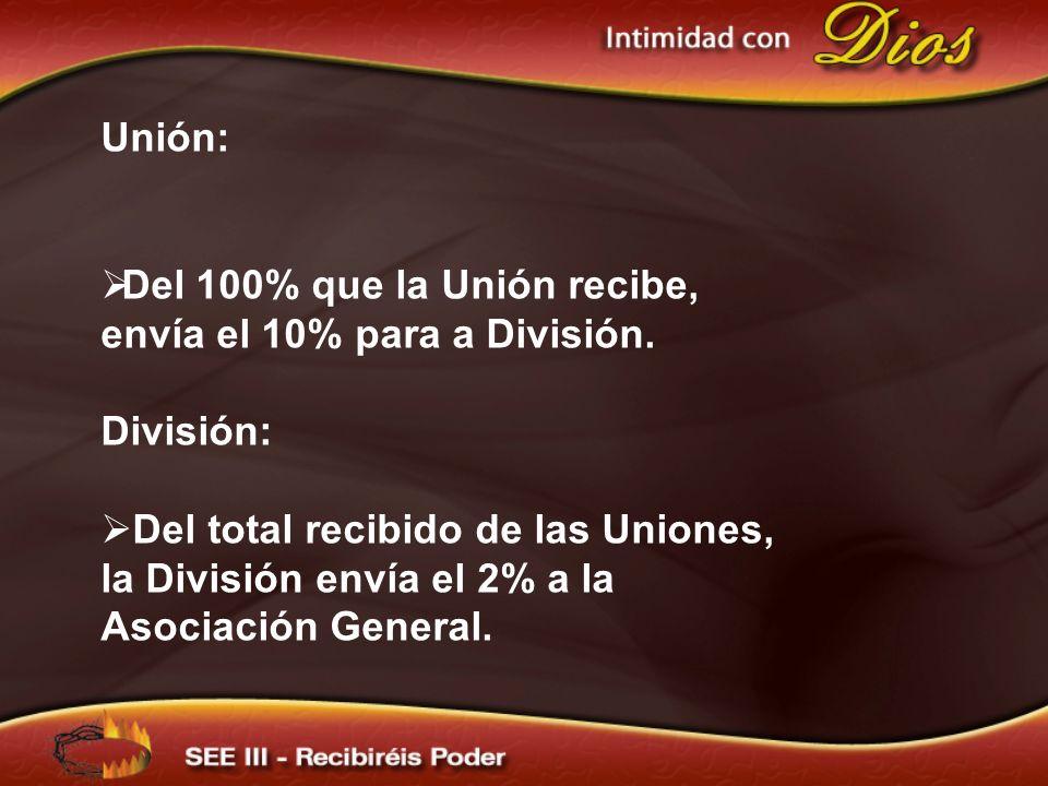 Unión: Del 100% que la Unión recibe, envía el 10% para a División. División:
