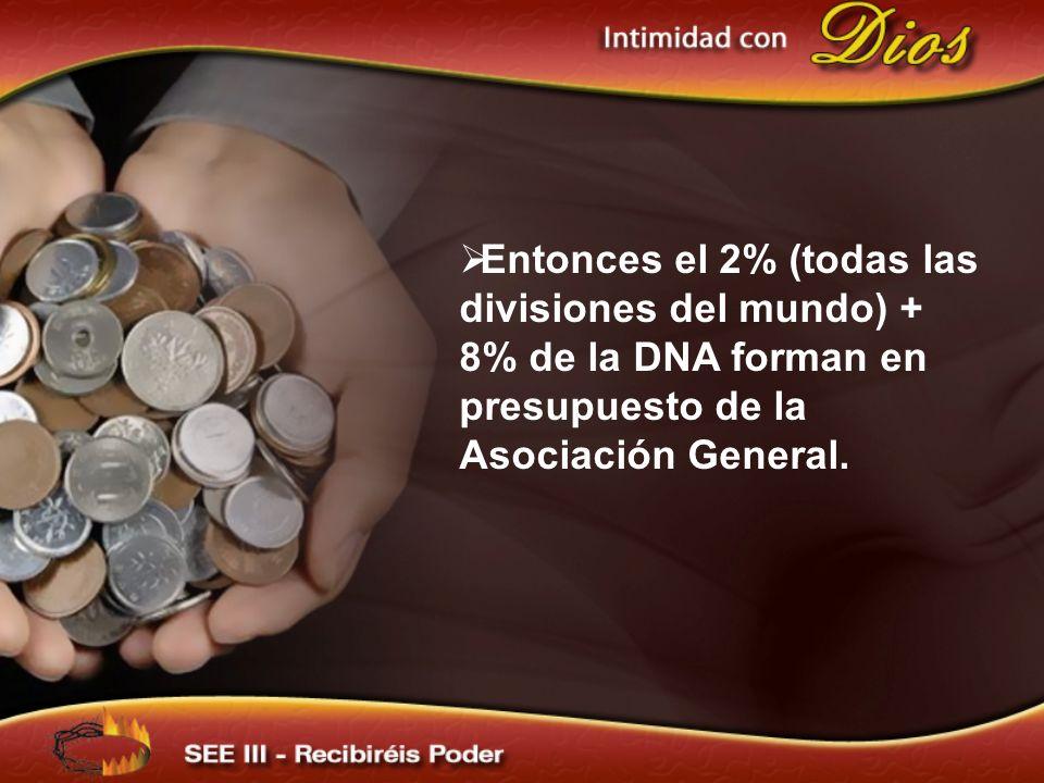 Entonces el 2% (todas las divisiones del mundo) + 8% de la DNA forman en presupuesto de la Asociación General.