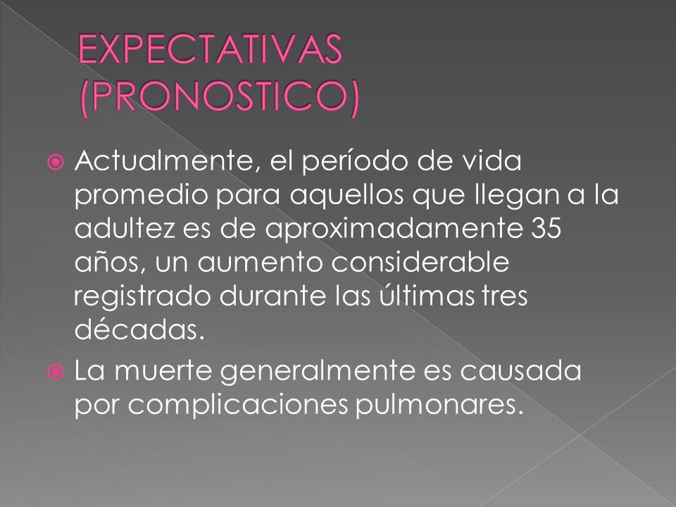 EXPECTATIVAS (PRONOSTICO)