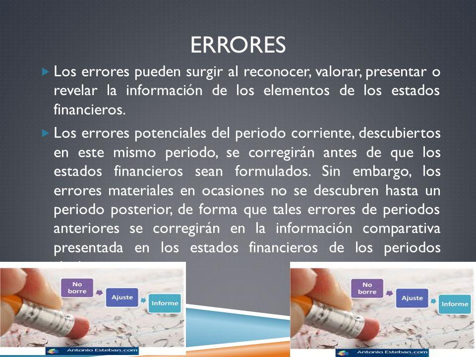 errores Los errores pueden surgir al reconocer, valorar, presentar o revelar la información de los elementos de los estados financieros.