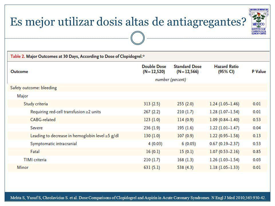 Es mejor utilizar dosis altas de antiagregantes