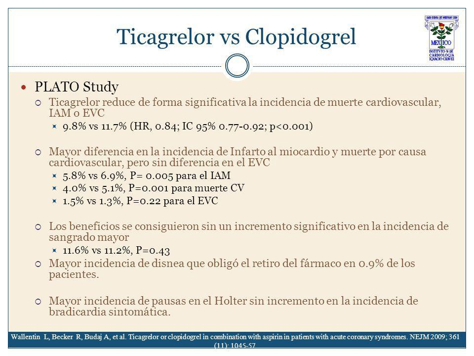 Ticagrelor vs Clopidogrel