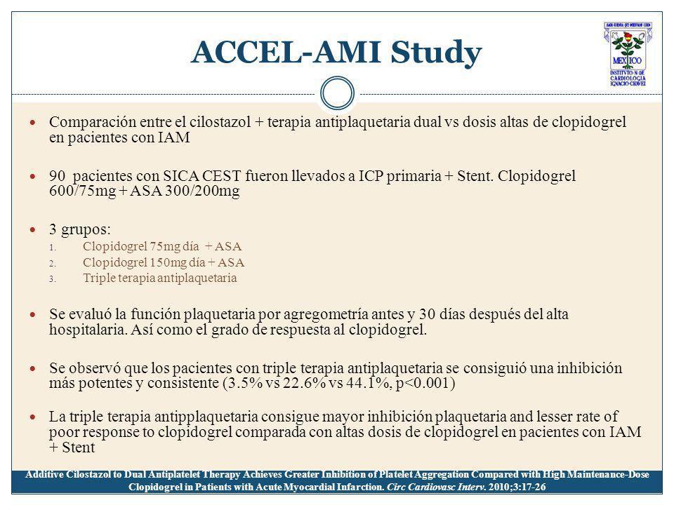 ACCEL-AMI Study Comparación entre el cilostazol + terapia antiplaquetaria dual vs dosis altas de clopidogrel en pacientes con IAM.