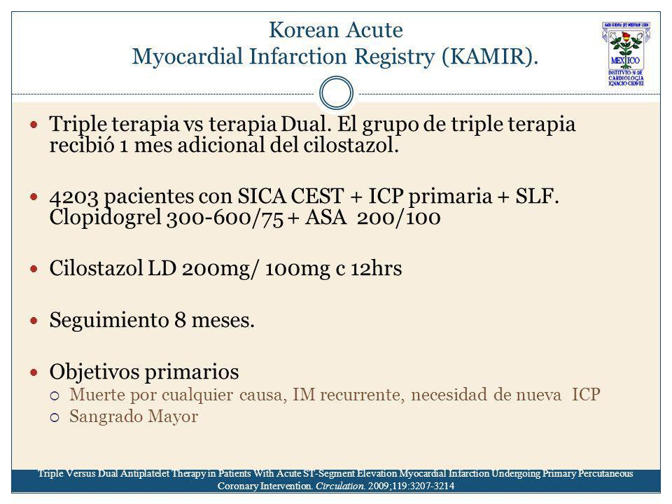 Korean Acute Myocardial Infarction Registry (KAMIR).