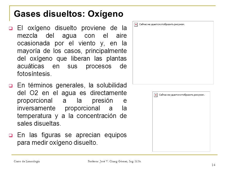 Gases disueltos: Oxígeno