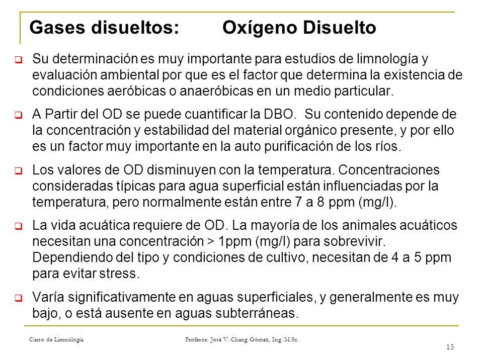 Gases disueltos: Oxígeno Disuelto