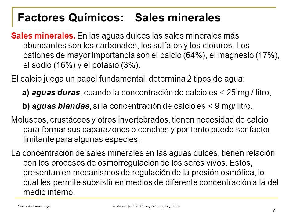 Factores Químicos: Sales minerales