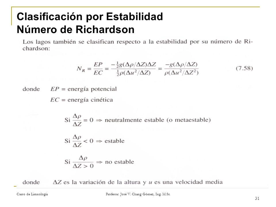 Clasificación por Estabilidad Número de Richardson