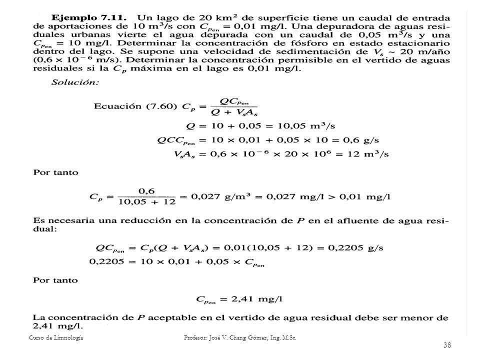 Profesor: José V. Chang Gómez, Ing. M.Sc.