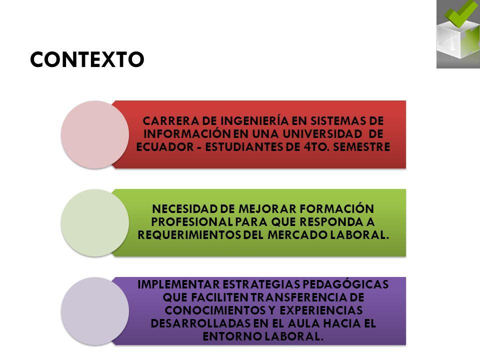 CONTEXTO CARRERA DE INGENIERÍA EN SISTEMAS DE INFORMACIÓN EN UNA UNIVERSIDAD DE ECUADOR - ESTUDIANTES DE 4TO. SEMESTRE.