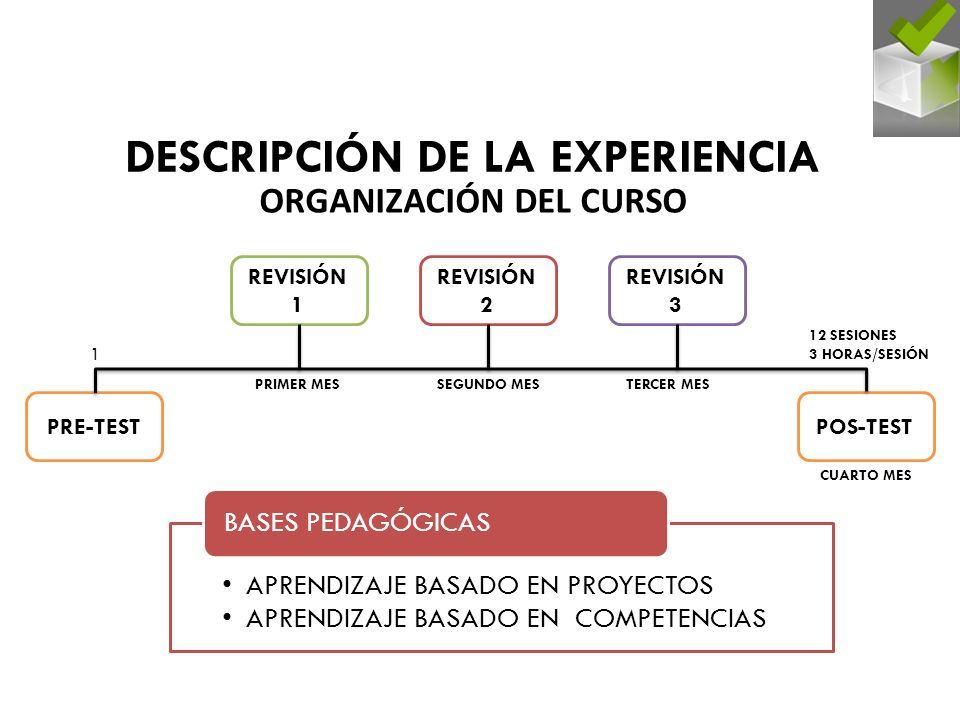 DESCRIPCIÓN DE LA EXPERIENCIA ORGANIZACIÓN DEL CURSO