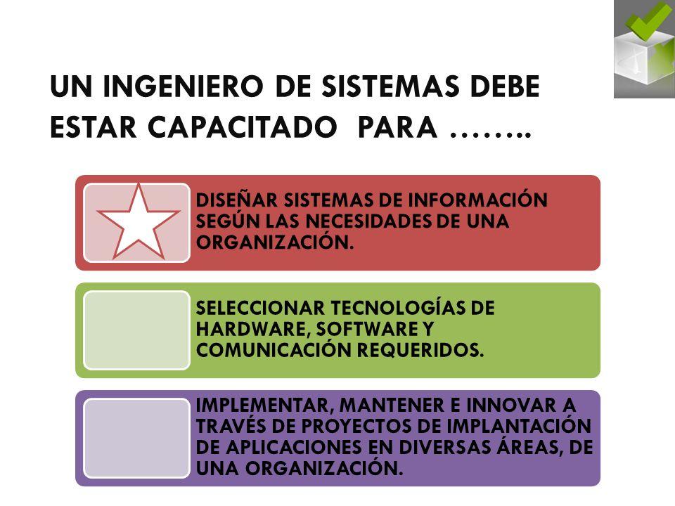 UN INGENIERO DE SISTEMAS DEBE ESTAR CAPACITADO PARA ……..