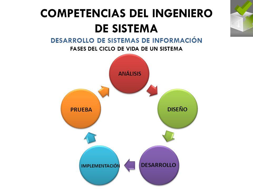 COMPETENCIAS DEL INGENIERO DE SISTEMA DESARROLLO DE SISTEMAS DE INFORMACIÓN FASES DEL CICLO DE VIDA DE UN SISTEMA