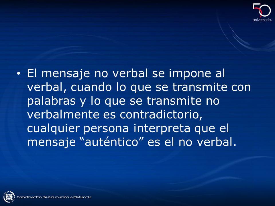 El mensaje no verbal se impone al verbal, cuando lo que se transmite con palabras y lo que se transmite no verbalmente es contradictorio, cualquier persona interpreta que el mensaje auténtico es el no verbal.