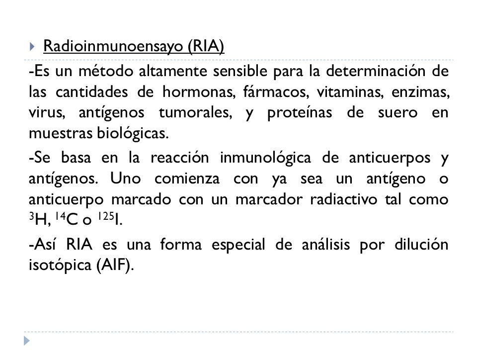 Radioinmunoensayo (RIA)