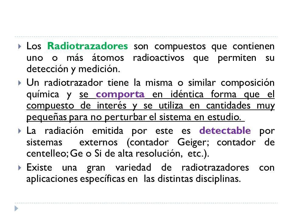 Los Radiotrazadores son compuestos que contienen uno o más átomos radioactivos que permiten su detección y medición.