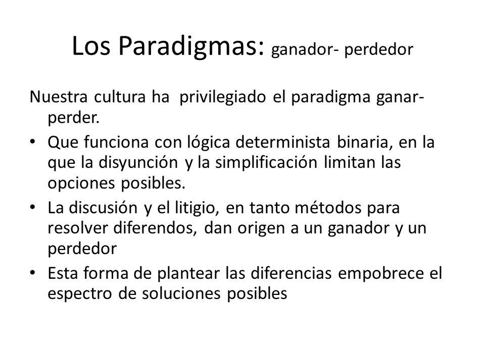Los Paradigmas: ganador- perdedor