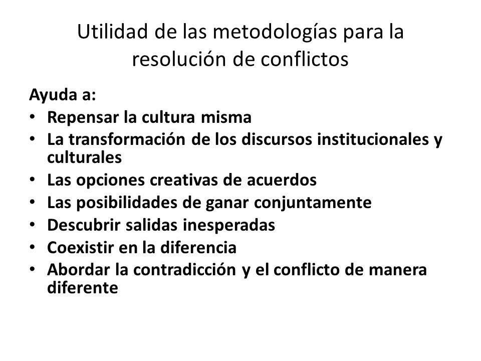 Utilidad de las metodologías para la resolución de conflictos