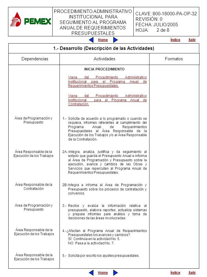1.- Desarrollo (Descripción de las Actividades)