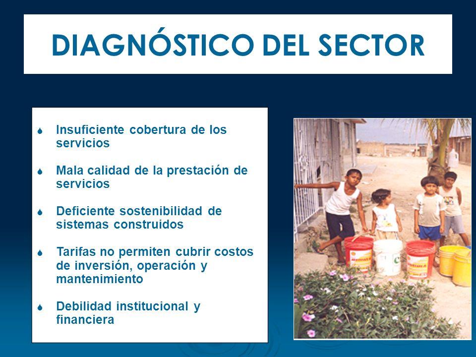 DIAGNÓSTICO DEL SECTOR