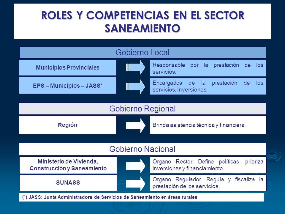 ROLES Y COMPETENCIAS EN EL SECTOR SANEAMIENTO
