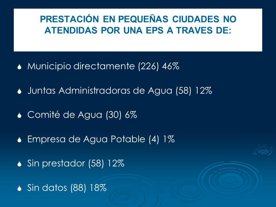 PRESTACIÓN EN PEQUEÑAS CIUDADES NO ATENDIDAS POR UNA EPS A TRAVES DE:
