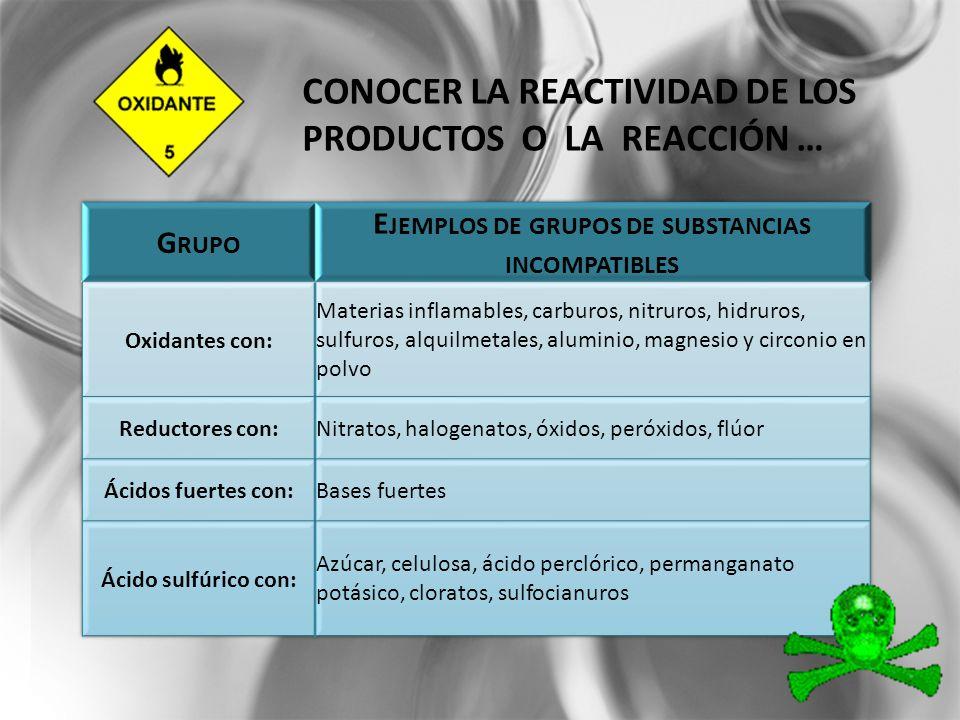 Conocer la reactividad de los productos o la reacción …