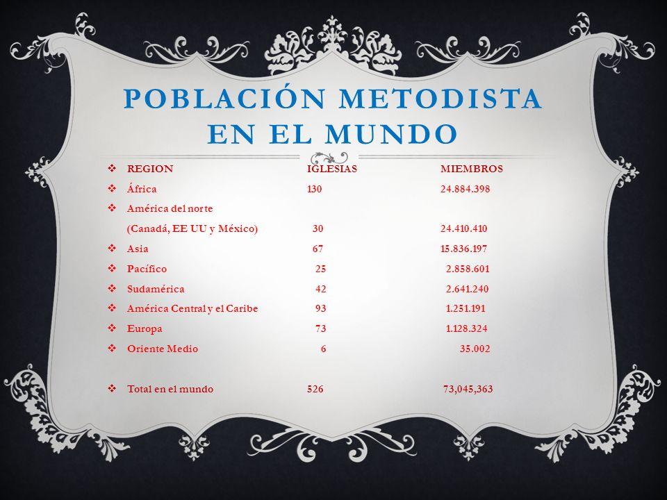 Población metodista en el mundo