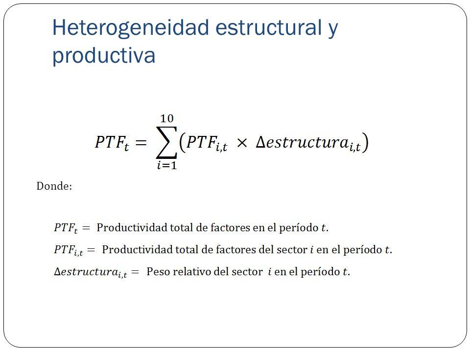 Heterogeneidad estructural y productiva